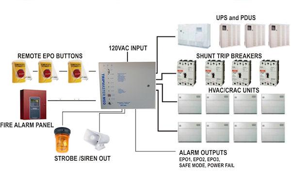 epo switch wiring diagram epo wiring diagrams